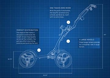 EasyPal 4-Rad Golf Trolley mit Robotik Funktion in Weiß und EU-Netzteil - 5